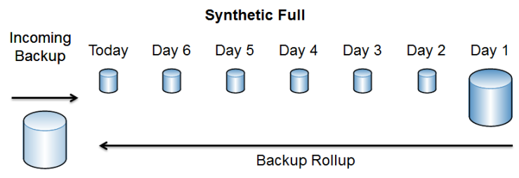 synthetic_full